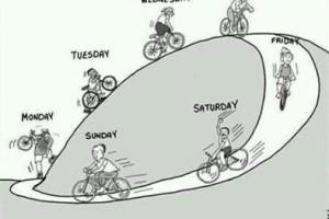 Coraggio, pedalare!